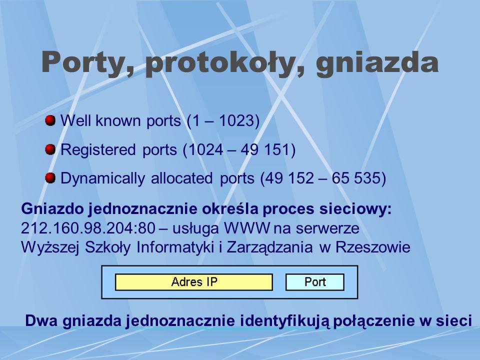 Porty, protokoły, gniazda Well known ports (1 – 1023) Registered ports (1024 – 49 151) Dynamically allocated ports (49 152 – 65 535) Gniazdo jednoznacznie określa proces sieciowy: 212.160.98.204:80 – usługa WWW na serwerze Wyższej Szkoły Informatyki i Zarządzania w Rzeszowie Dwa gniazda jednoznacznie identyfikują połączenie w sieci