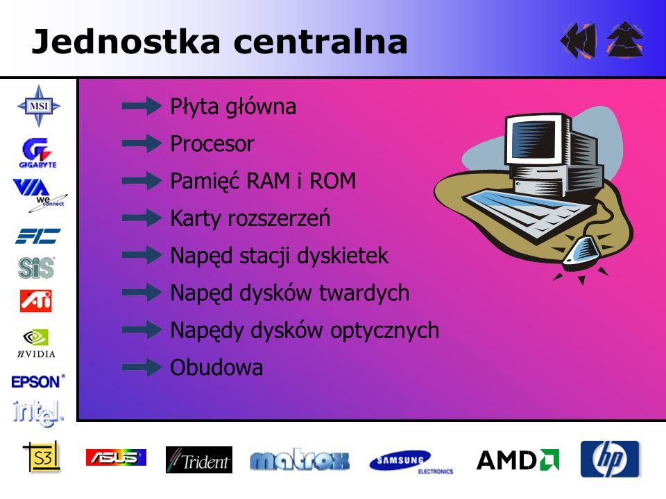 Płyta główna Prostokątna płyta (serce hardwarowe komputera) stanowiąca podłoże, na którym umieszcza się gniazda USB, szeregowe, równoległe chipset gniazdo procesora gniazda pamięci RAM BIOS gniazda do podłączenia pamięci masowych gniazda klawiatury i myszy gniazda rozszerzeń procesor, pamięć RAMkontrolery, Chipset, BIOS,gniazda rozszerzeń gniazda do podłączenia pamięci masowych.