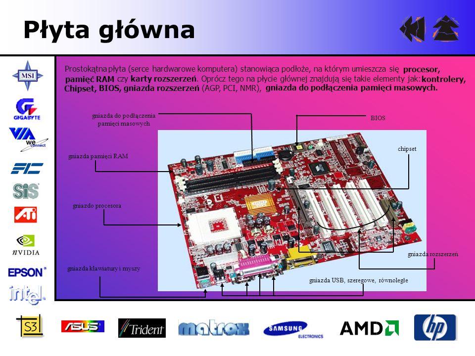 Płyta główna Prostokątna płyta (serce hardwarowe komputera) stanowiąca podłoże, na którym umieszcza się gniazda USB, szeregowe, równoległe chipset gni
