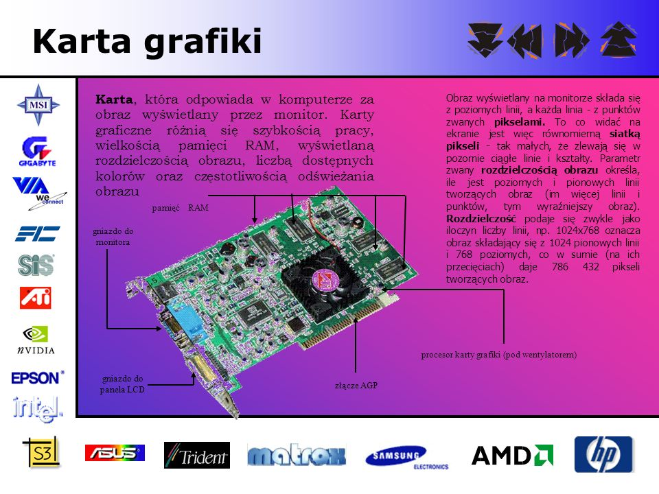 Karta grafiki Karta, która odpowiada w komputerze za obraz wyświetlany przez monitor. Karty graficzne różnią się szybkością pracy, wielkością pamięci