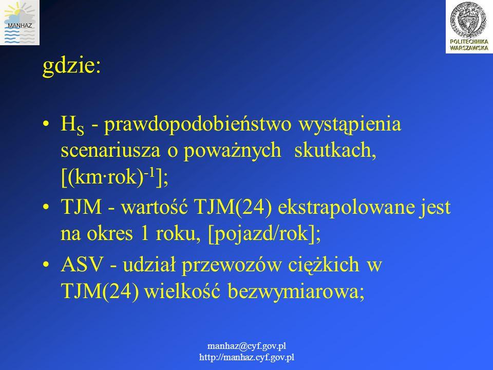 manhaz@cyf.gov.pl http://manhaz.cyf.gov.pl gdzie: H S - prawdopodobieństwo wystąpienia scenariusza o poważnych skutkach, [(km·rok) -1 ]; TJM - wartość