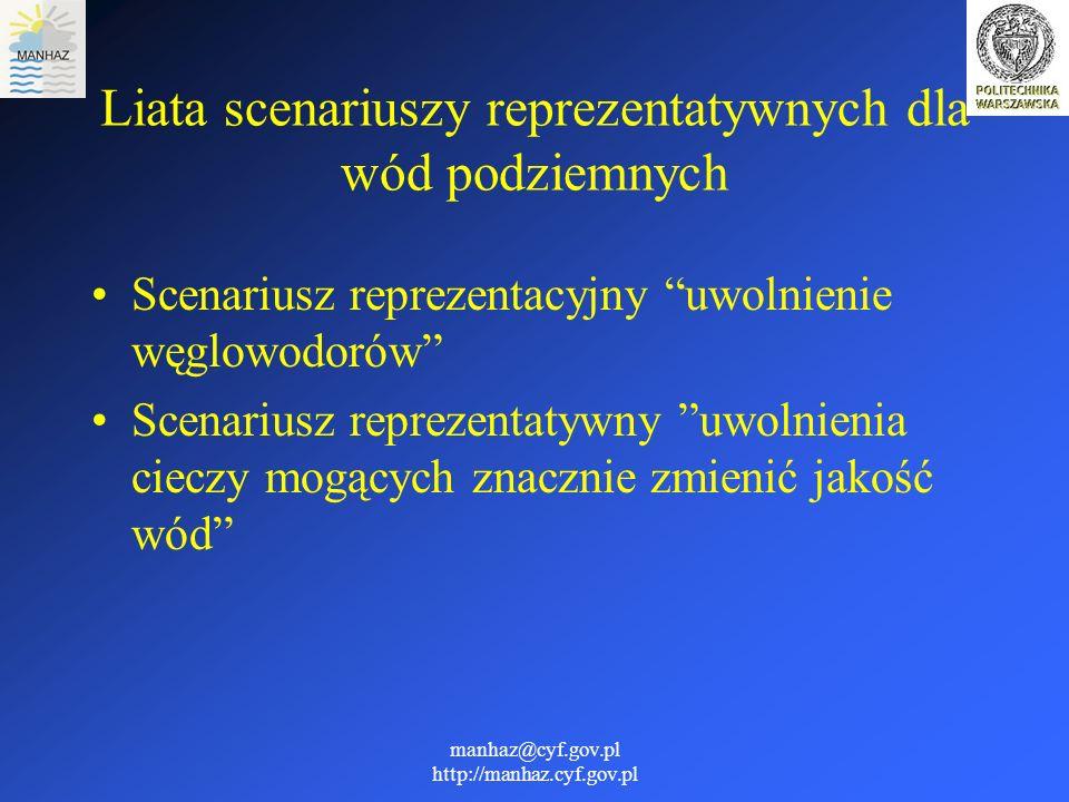 manhaz@cyf.gov.pl http://manhaz.cyf.gov.pl Liata scenariuszy reprezentatywnych dla wód podziemnych Scenariusz reprezentacyjny uwolnienie węglowodorów