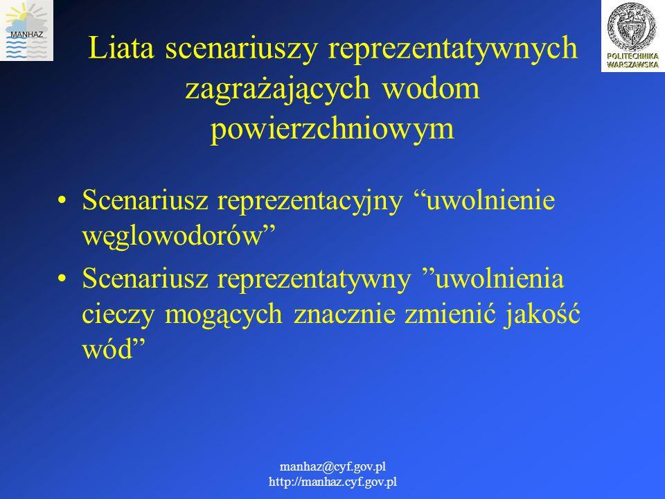 manhaz@cyf.gov.pl http://manhaz.cyf.gov.pl Liata scenariuszy reprezentatywnych zagrażających wodom powierzchniowym Scenariusz reprezentacyjny uwolnien