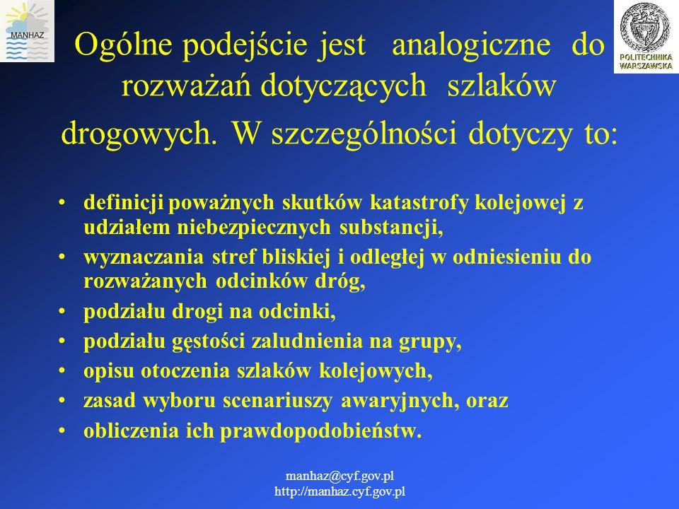 manhaz@cyf.gov.pl http://manhaz.cyf.gov.pl Ogólne podejście jest analogiczne do rozważań dotyczących szlaków drogowych. W szczególności dotyczy to: de