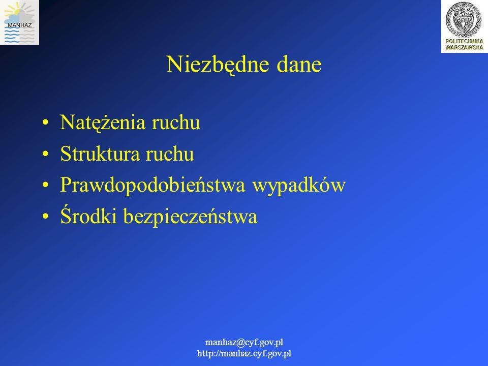 manhaz@cyf.gov.pl http://manhaz.cyf.gov.pl Niezbędne dane Natężenia ruchu Struktura ruchu Prawdopodobieństwa wypadków Środki bezpieczeństwa