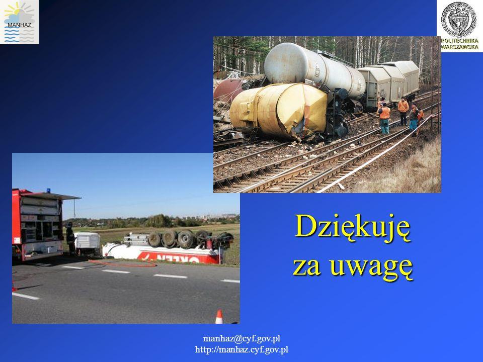 manhaz@cyf.gov.pl http://manhaz.cyf.gov.pl Dziękuję za uwagę
