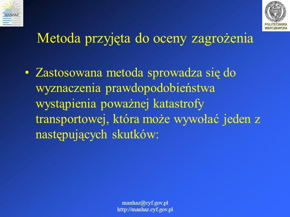 manhaz@cyf.gov.pl http://manhaz.cyf.gov.pl utratę życia co najmniej 10 osób zanieczyszczenie wód powierzchniowych (ładunek > 15g/cm 2 w przypadku ropopochodnych i > 5g/cm 2 w przypadku substancji mogących zmienić istotnie jakość wód) na odległości co najmniej 10 km, w przypadku wód bieżących lub na obszarze co najmniej 1km 2 w przypadku jezior i zbiorników wodnych zagrożenie wód podziemnych (przekroczenie norm zanieczyszczenia ujęcia/ gromadzenia się wód w obszarach chronionych w Szwajcarii - wyznaczone poprzez współczynniki przepuszczalności gleby i głębokość warstwy piezometrycznej).