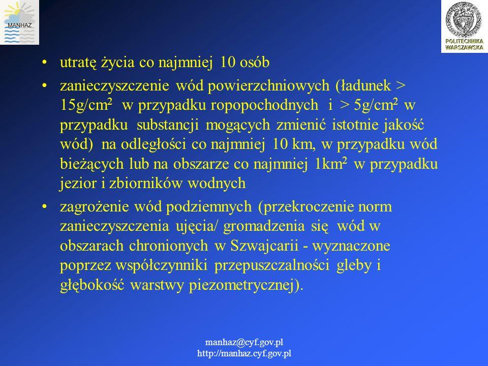 manhaz@cyf.gov.pl http://manhaz.cyf.gov.pl Prawdopodobieństwo wystąpienia wypadku transportowego o poważnych skutkach jest sumą prawdopodobieństw scenariuszy o poważnych skutkach, związanych z pożarem, wybuchem i uwolnieniem substancji toksycznych lub związków chemicznych mogących znacznie zmienić jakość tych wód