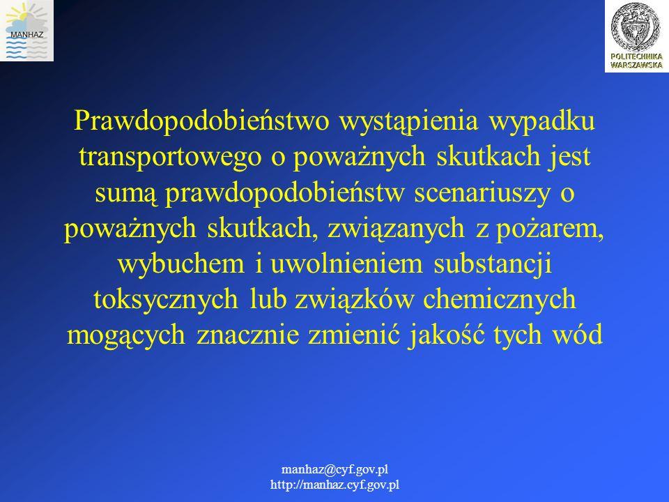 manhaz@cyf.gov.pl http://manhaz.cyf.gov.pl Prawdopodobieństwo wystąpienia wypadku transportowego o poważnych skutkach jest sumą prawdopodobieństw scen