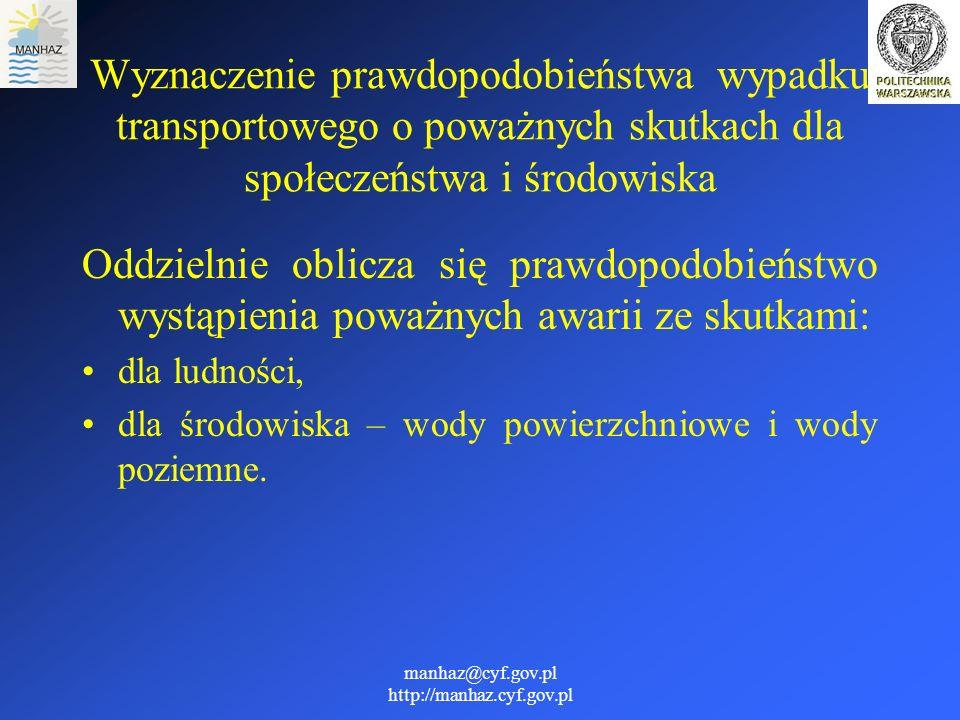 manhaz@cyf.gov.pl http://manhaz.cyf.gov.pl Prawdopodobieństwo wystąpienia takich scenariuszy awaryjnych oblicza się stosując następującą zależność H S = TJM 365 ASV UR AGS ASK ARS RFZ ASS,