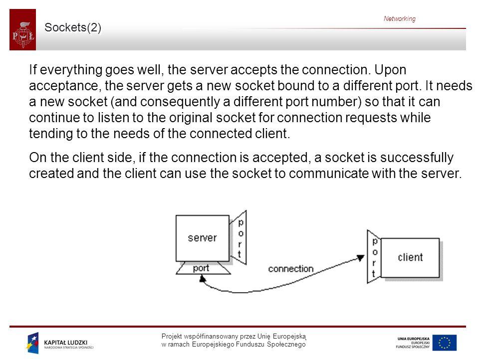 Projekt współfinansowany przez Unię Europejską w ramach Europejskiego Funduszu Społecznego Networking Sockets(2) If everything goes well, the server a