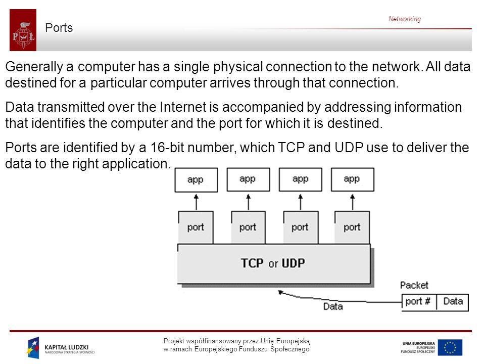 Projekt współfinansowany przez Unię Europejską w ramach Europejskiego Funduszu Społecznego Networking Sockets(2) If everything goes well, the server accepts the connection.