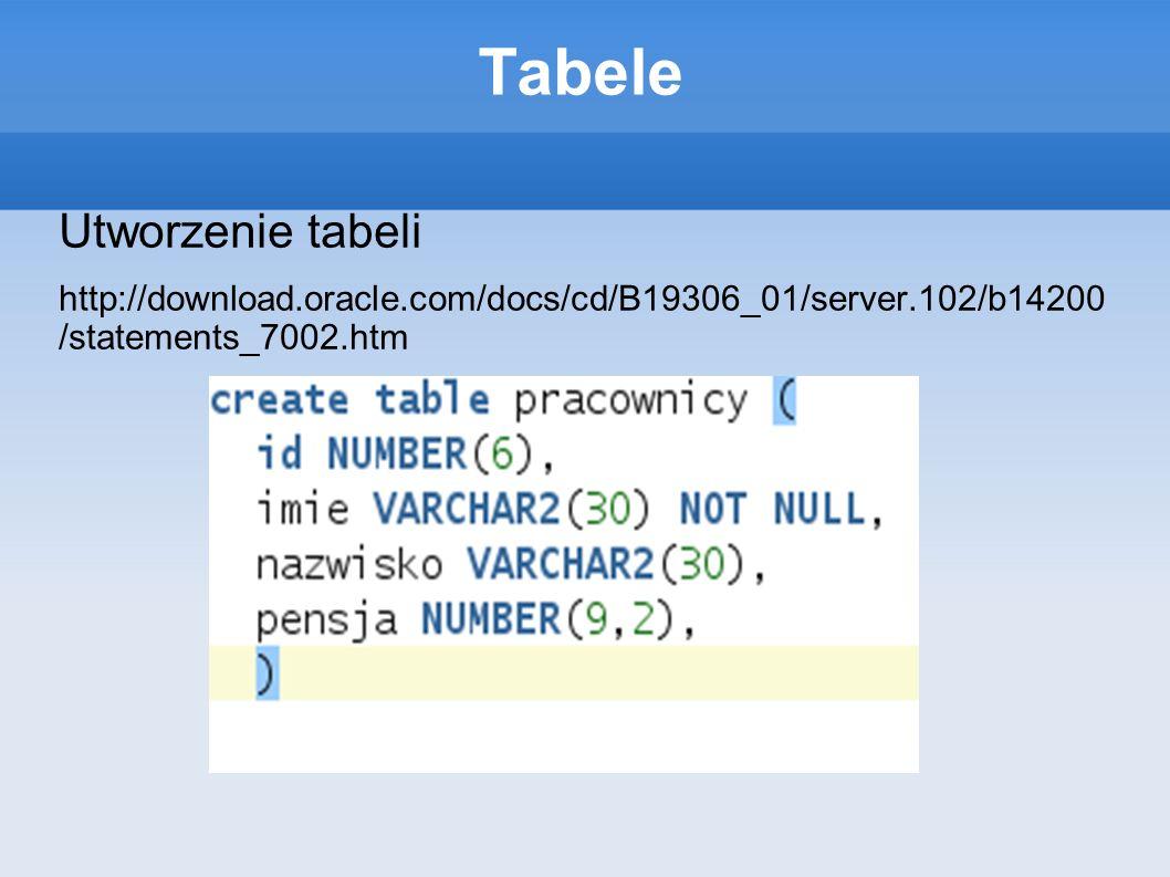 Tabele Utworzenie tabeli http://download.oracle.com/docs/cd/B19306_01/server.102/b14200 /statements_7002.htm