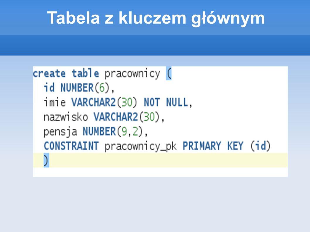 Tabela z kompozytowym kluczem Przykład: Kluczem w tabeli jest zestawienie trzech kolumn