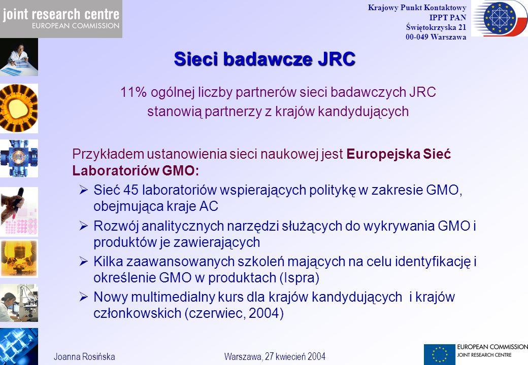 18 Joanna RosińskaWarszawa, 27 kwiecień 2004 Krajowy Punkt Kontaktowy IPPT PAN Świętokrzyska 21 00-049 Warszawa Sieci badawcze JRC 11% ogólnej liczby partnerów sieci badawczych JRC stanowią partnerzy z krajów kandydujących Przykładem ustanowienia sieci naukowej jest Europejska Sieć Laboratoriów GMO: Sieć 45 laboratoriów wspierających politykę w zakresie GMO, obejmująca kraje AC Rozwój analitycznych narzędzi służących do wykrywania GMO i produktów je zawierających Kilka zaawansowanych szkoleń mających na celu identyfikację i określenie GMO w produktach (Ispra) Nowy multimedialny kurs dla krajów kandydujących i krajów członkowskich (czerwiec, 2004)