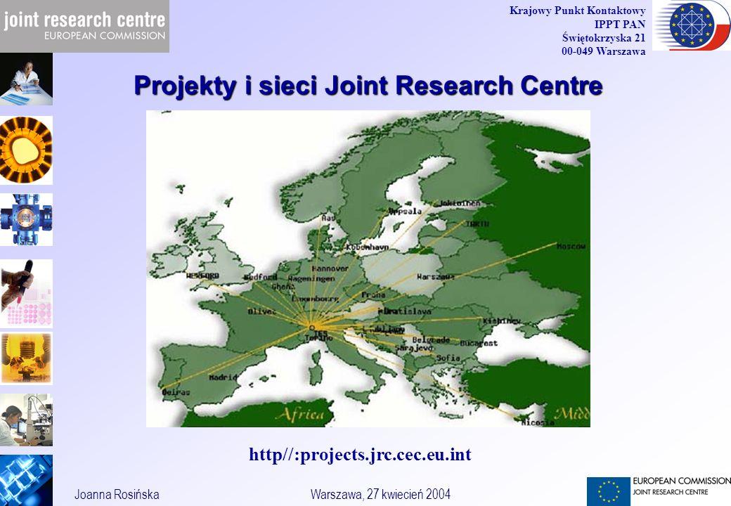 19 Joanna RosińskaWarszawa, 27 kwiecień 2004 Krajowy Punkt Kontaktowy IPPT PAN Świętokrzyska 21 00-049 Warszawa http//:projects.jrc.cec.eu.int Projekty i sieci Joint Research Centre