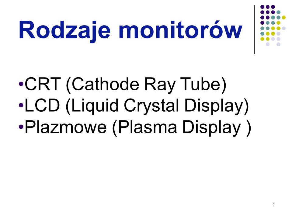 3 Rodzaje monitorów CRT (Cathode Ray Tube) LCD (Liquid Crystal Display) Plazmowe (Plasma Display )