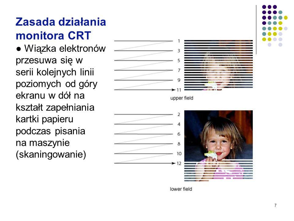 7 Zasada działania monitora CRT Wiązka elektronów przesuwa się w serii kolejnych linii poziomych od góry ekranu w dół na kształt zapełniania kartki pa