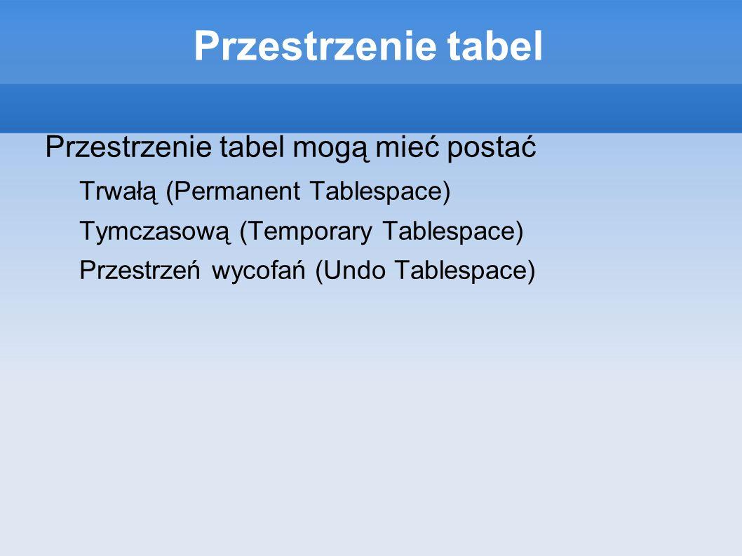 Przestrzenie tabel Przestrzenie tabel mogą mieć postać Trwałą (Permanent Tablespace) Tymczasową (Temporary Tablespace) Przestrzeń wycofań (Undo Tables