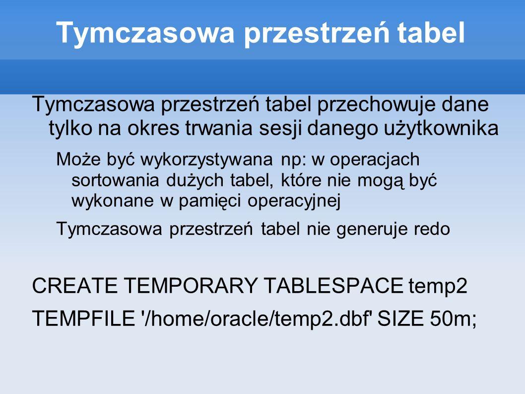Standardowe przestrzenie tabel System Sysaux Temp Undotbs1 Users
