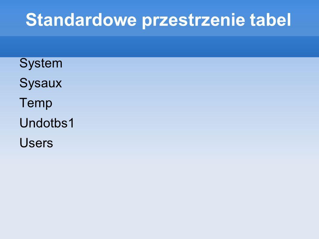 Procedury składowe Procedura to program przechowywany w bazie danych Oracle Procedury w bazie danych mogą służyć do wykonywania operacji niedostępnych dla standardowego języka SQL Oracle udostępnia możliwość pisania procedur składowych w wielu językach programowania Najpopularniejszym jest jednak język PL/SQL Procedury przetrzymywane są w segmencie współdzielonym (Shared Pool) jeżeli jest dostępne wystarczająco dużo miejsca