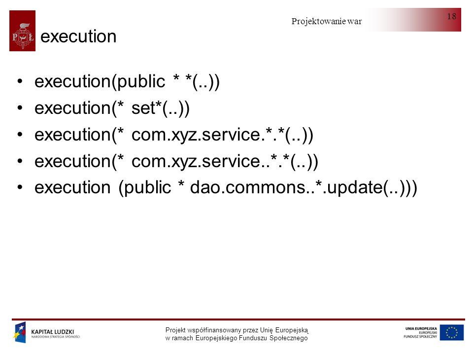 Projektowanie warstwy serwera Projekt współfinansowany przez Unię Europejską w ramach Europejskiego Funduszu Społecznego 18 execution execution(public * *(..)) execution(* set*(..)) execution(* com.xyz.service.*.*(..)) execution(* com.xyz.service..*.*(..)) execution (public * dao.commons..*.update(..)))