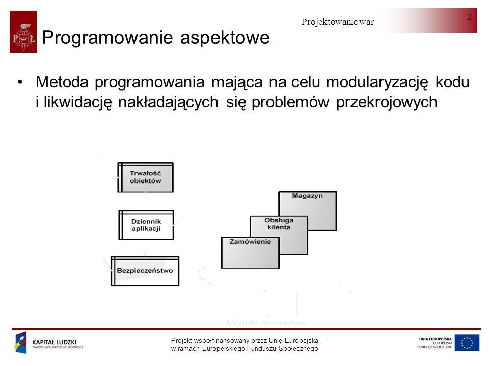 Projektowanie warstwy serwera Projekt współfinansowany przez Unię Europejską w ramach Europejskiego Funduszu Społecznego 2 Programowanie aspektowe Metoda programowania mająca na celu modularyzację kodu i likwidację nakładających się problemów przekrojowych