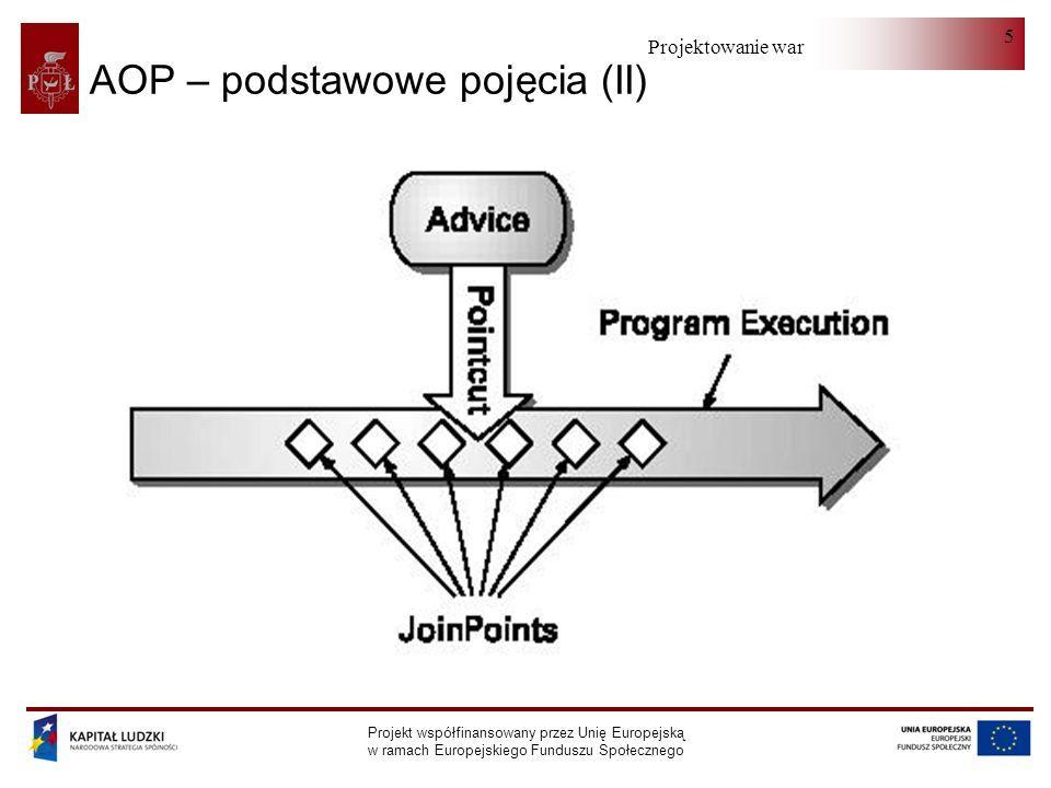 Projektowanie warstwy serwera Projekt współfinansowany przez Unię Europejską w ramach Europejskiego Funduszu Społecznego 5 AOP – podstawowe pojęcia (II)