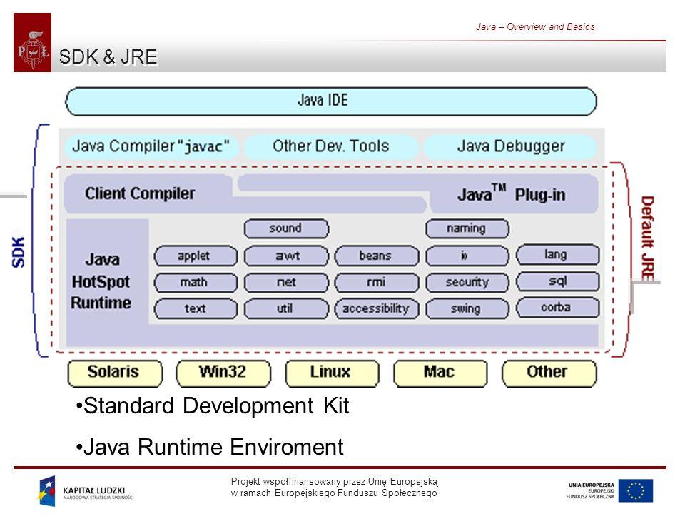 Projekt współfinansowany przez Unię Europejską w ramach Europejskiego Funduszu Społecznego Java – Overview and Basics SDK & JRE Standard Development Kit Java Runtime Enviroment