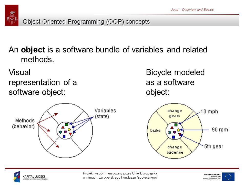 Projekt współfinansowany przez Unię Europejską w ramach Europejskiego Funduszu Społecznego Java – Overview and Basics Object Oriented Programming (OOP) concepts An object is a software bundle of variables and related methods.