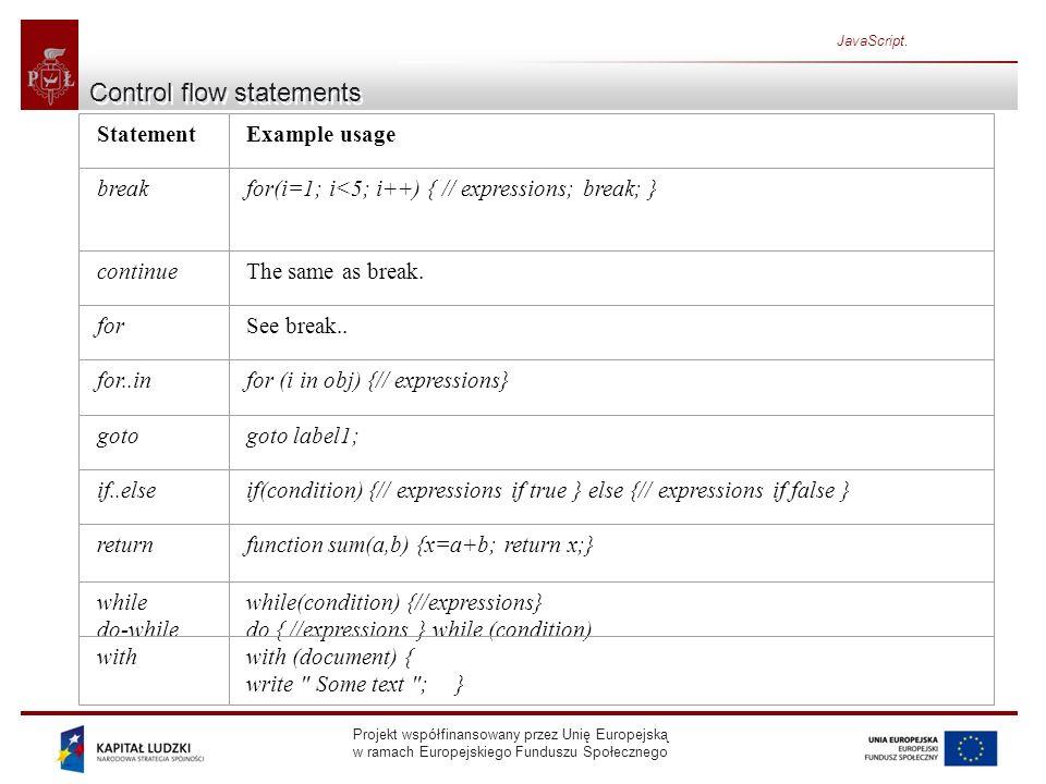 Projekt współfinansowany przez Unię Europejską w ramach Europejskiego Funduszu Społecznego JavaScript. Control flow statements StatementExample usage