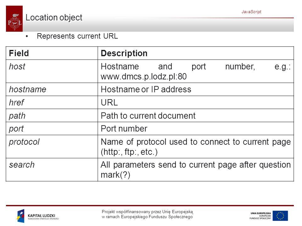 Projekt współfinansowany przez Unię Europejską w ramach Europejskiego Funduszu Społecznego JavaScript. Location object Represents current URL FieldDes