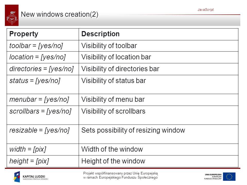 Projekt współfinansowany przez Unię Europejską w ramach Europejskiego Funduszu Społecznego JavaScript. New windows creation(2) PropertyDescription too