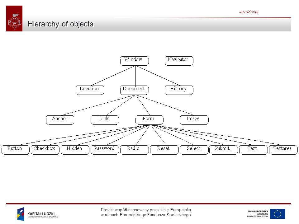 Projekt współfinansowany przez Unię Europejską w ramach Europejskiego Funduszu Społecznego JavaScript. Hierarchy of objects