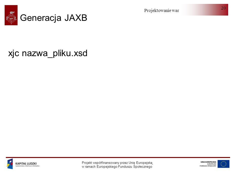 Projektowanie warstwy serwera Projekt współfinansowany przez Unię Europejską w ramach Europejskiego Funduszu Społecznego 20 Generacja JAXB xjc nazwa_pliku.xsd