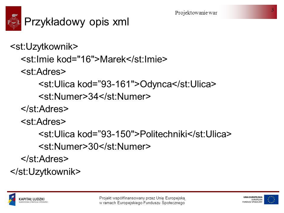 Projektowanie warstwy serwera Projekt współfinansowany przez Unię Europejską w ramach Europejskiego Funduszu Społecznego 3 Przykładowy opis xml Marek Odynca 34 Politechniki 30