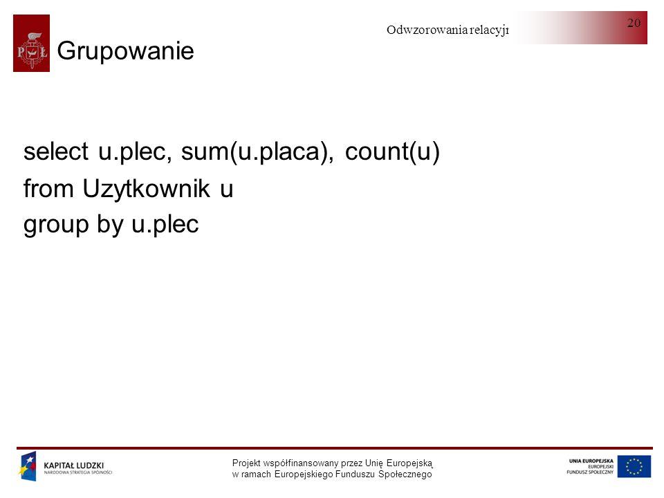 Odwzorowania relacyjno-obiektowe Projekt współfinansowany przez Unię Europejską w ramach Europejskiego Funduszu Społecznego 20 Grupowanie select u.plec, sum(u.placa), count(u) from Uzytkownik u group by u.plec