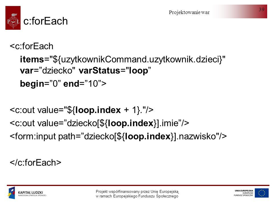 Projektowanie warstwy serwera Projekt współfinansowany przez Unię Europejską w ramach Europejskiego Funduszu Społecznego 39 c:forEach <c:forEach items