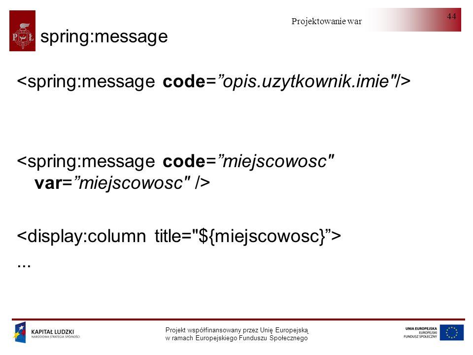 Projektowanie warstwy serwera Projekt współfinansowany przez Unię Europejską w ramach Europejskiego Funduszu Społecznego 44 spring:message...