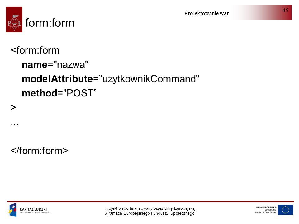 Projektowanie warstwy serwera Projekt współfinansowany przez Unię Europejską w ramach Europejskiego Funduszu Społecznego 45 form:form <form:form name=