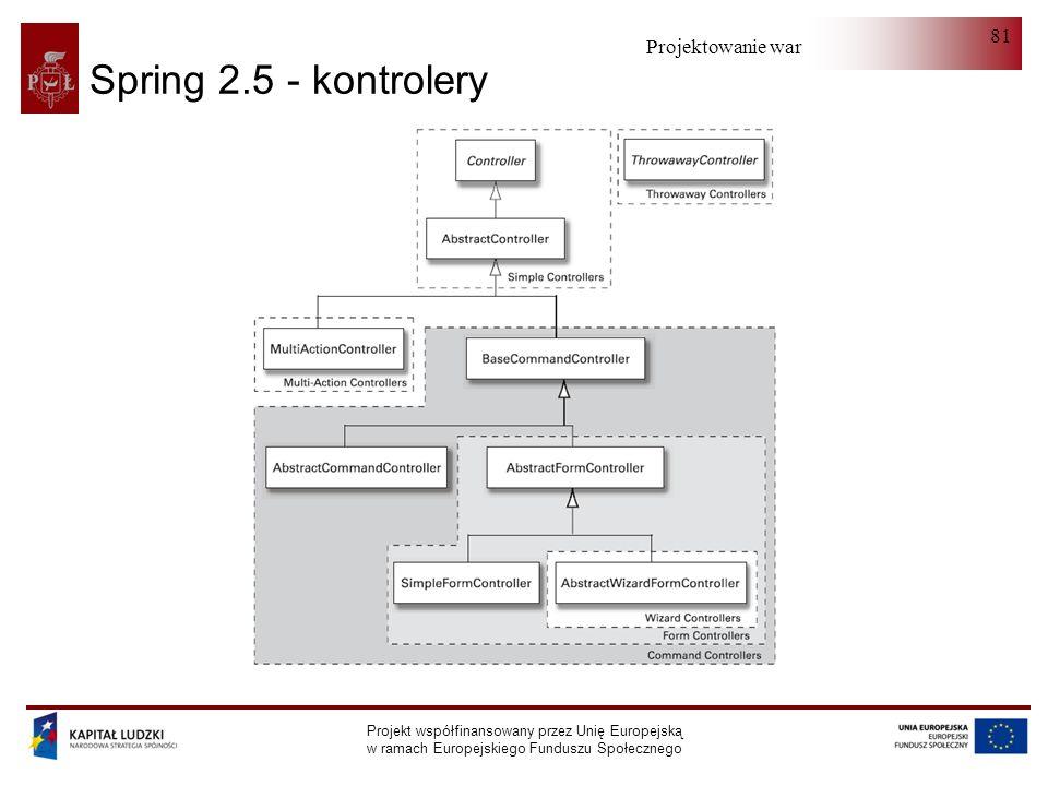 Projektowanie warstwy serwera Projekt współfinansowany przez Unię Europejską w ramach Europejskiego Funduszu Społecznego 81 Spring 2.5 - kontrolery