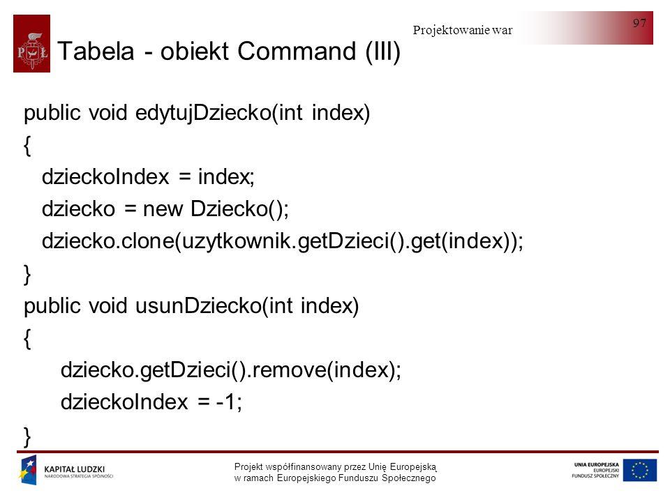 Projektowanie warstwy serwera Projekt współfinansowany przez Unię Europejską w ramach Europejskiego Funduszu Społecznego 97 Tabela - obiekt Command (I
