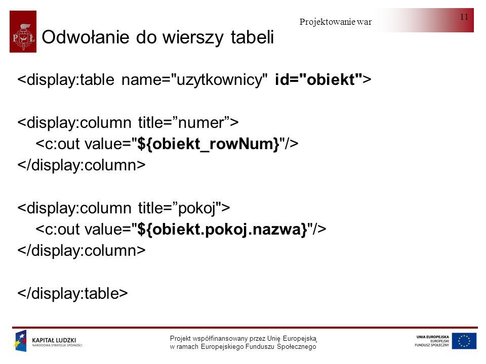 Projektowanie warstwy serwera Projekt współfinansowany przez Unię Europejską w ramach Europejskiego Funduszu Społecznego 11 Odwołanie do wierszy tabeli