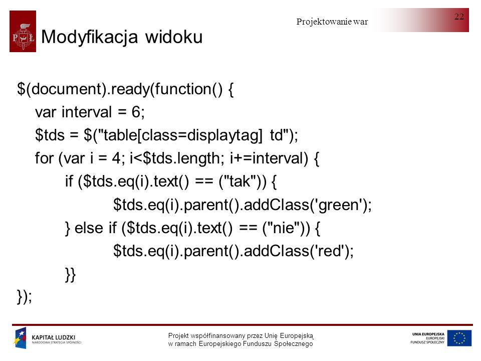 Projektowanie warstwy serwera Projekt współfinansowany przez Unię Europejską w ramach Europejskiego Funduszu Społecznego 22 Modyfikacja widoku $(document).ready(function() { var interval = 6; $tds = $( table[class=displaytag] td ); for (var i = 4; i<$tds.length; i+=interval) { if ($tds.eq(i).text() == ( tak )) { $tds.eq(i).parent().addClass( green ); } else if ($tds.eq(i).text() == ( nie )) { $tds.eq(i).parent().addClass( red ); }} });