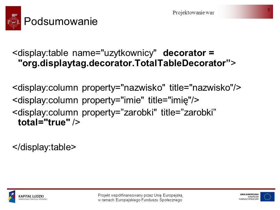 Projektowanie warstwy serwera Projekt współfinansowany przez Unię Europejską w ramach Europejskiego Funduszu Społecznego 19 Dekorator (I) public class BooleanWrapper implements DisplaytagColumnDecorator { public Object decorate (Object columnValue, PageContext pageContext, MediaTypeEnum media) throws DecoratorException { Boolean wartosc = (Boolean) columnValue; if ( wartosc == null) return ; if ( wartosc) return tak ; return nie ; }