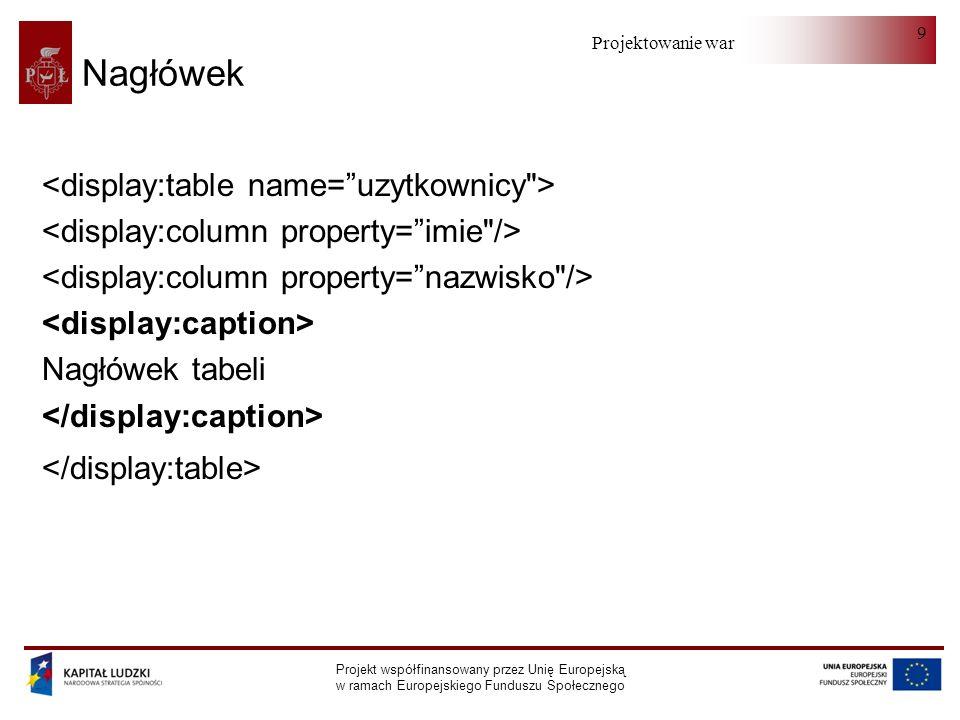 Projektowanie warstwy serwera Projekt współfinansowany przez Unię Europejską w ramach Europejskiego Funduszu Społecznego 20 Dekorator (II) public class XMLGregorianCalendarWrapper implements DisplaytagColumnDecorator { private static XmlGregorianCalendarEditor editor = new XmlGregorianCalendarEditor(); public Object decorate(Object columnValue, PageContext pageContext, MediaTypeEnum media) throws DecoratorException { XMLGregorianCalendar data = (XMLGregorianCalendar) columnValue; editor.setValue(data); return editor.getAsText(); }