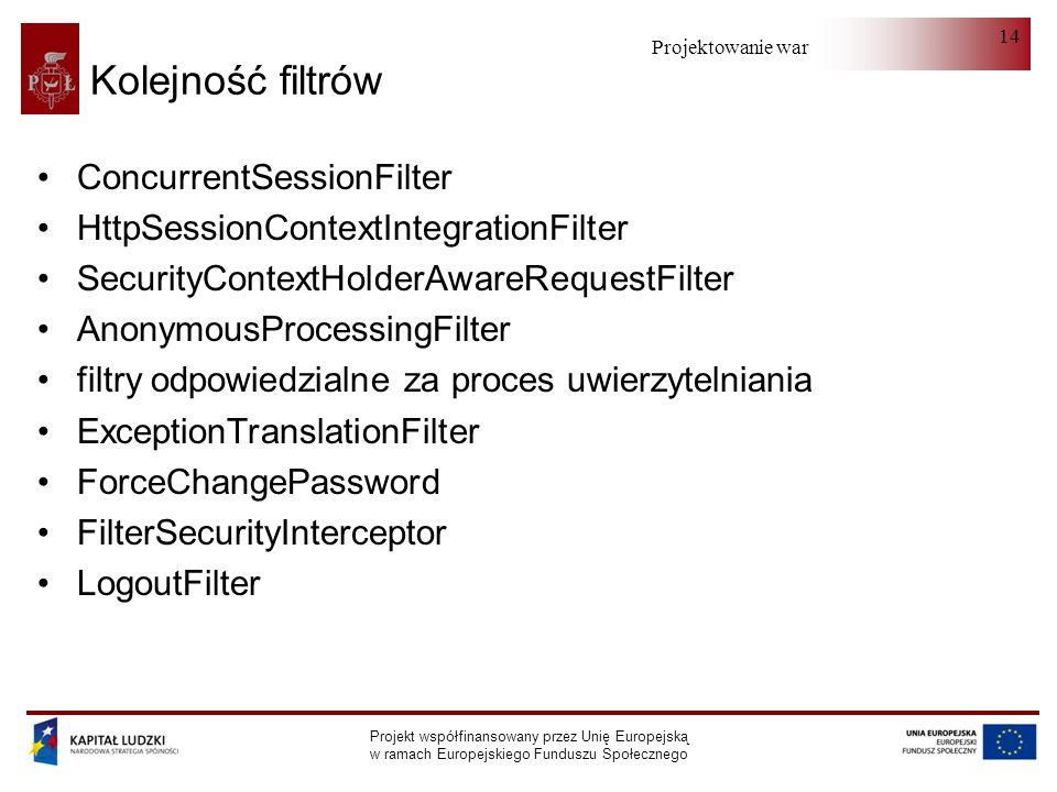 Projektowanie warstwy serwera Projekt współfinansowany przez Unię Europejską w ramach Europejskiego Funduszu Społecznego 14 Kolejność filtrów ConcurrentSessionFilter HttpSessionContextIntegrationFilter SecurityContextHolderAwareRequestFilter AnonymousProcessingFilter filtry odpowiedzialne za proces uwierzytelniania ExceptionTranslationFilter ForceChangePassword FilterSecurityInterceptor LogoutFilter