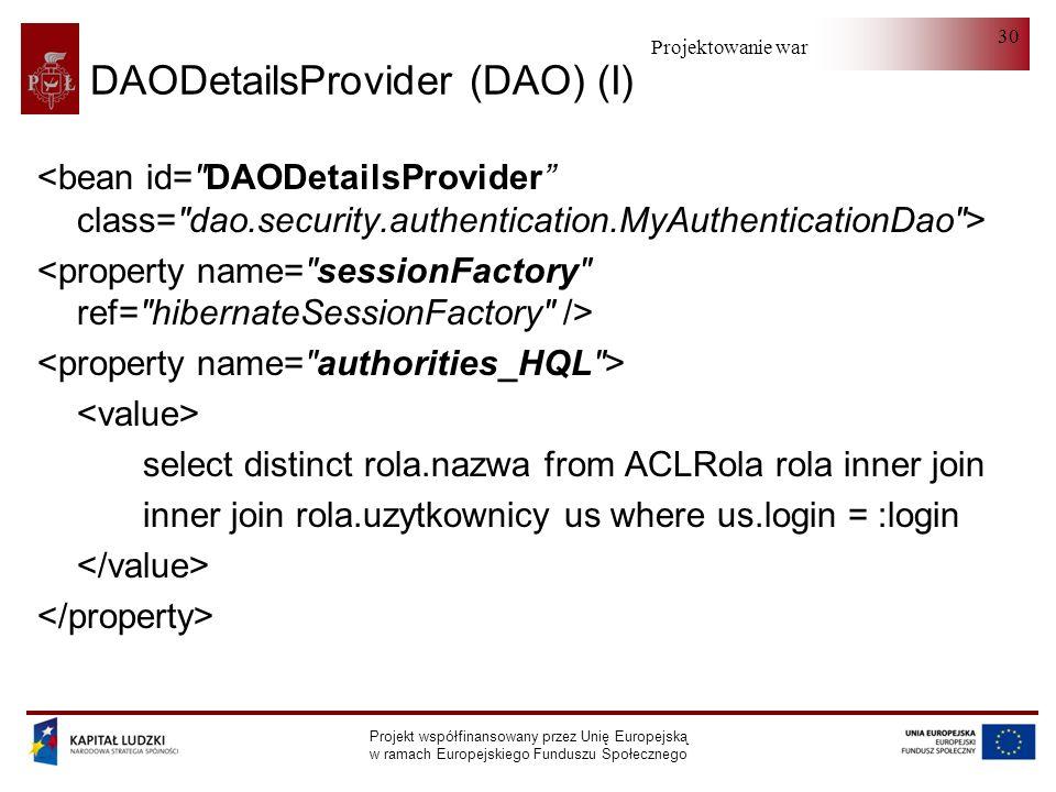 Projektowanie warstwy serwera Projekt współfinansowany przez Unię Europejską w ramach Europejskiego Funduszu Społecznego 30 DAODetailsProvider (DAO) (I) select distinct rola.nazwa from ACLRola rola inner join inner join rola.uzytkownicy us where us.login = :login