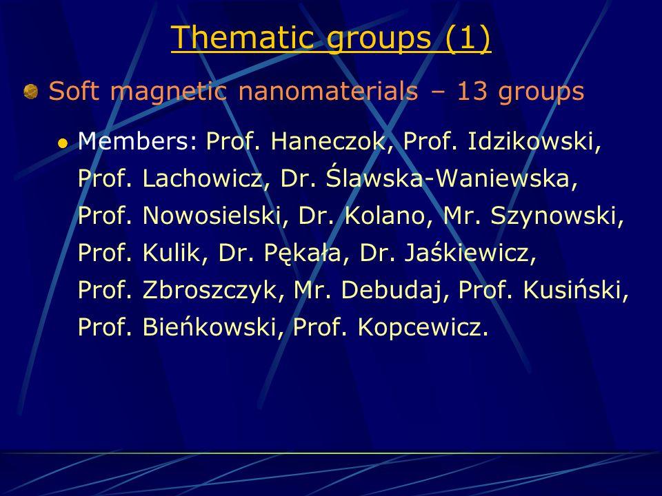 Thematic groups (1) Soft magnetic nanomaterials – 13 groups Members: Prof. Haneczok, Prof. Idzikowski, Prof. Lachowicz, Dr. Ślawska-Waniewska, Prof. N