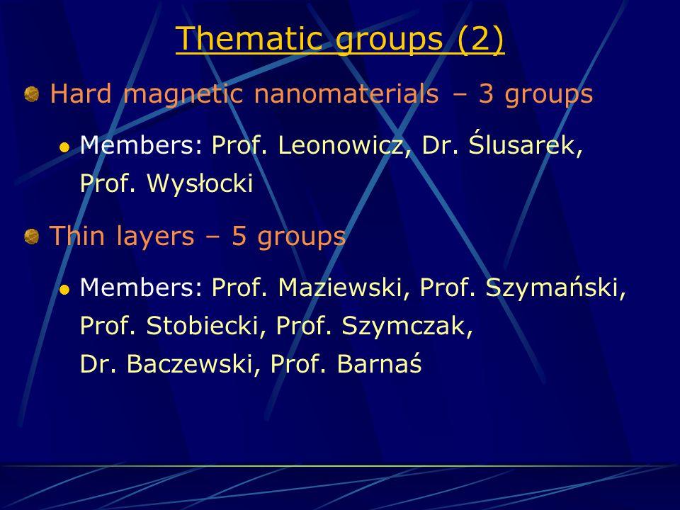 Thematic groups (2) Hard magnetic nanomaterials – 3 groups Members: Prof. Leonowicz, Dr. Ślusarek, Prof. Wysłocki Thin layers – 5 groups Members: Prof